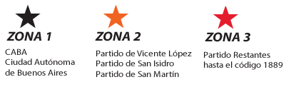 zonas-star-division